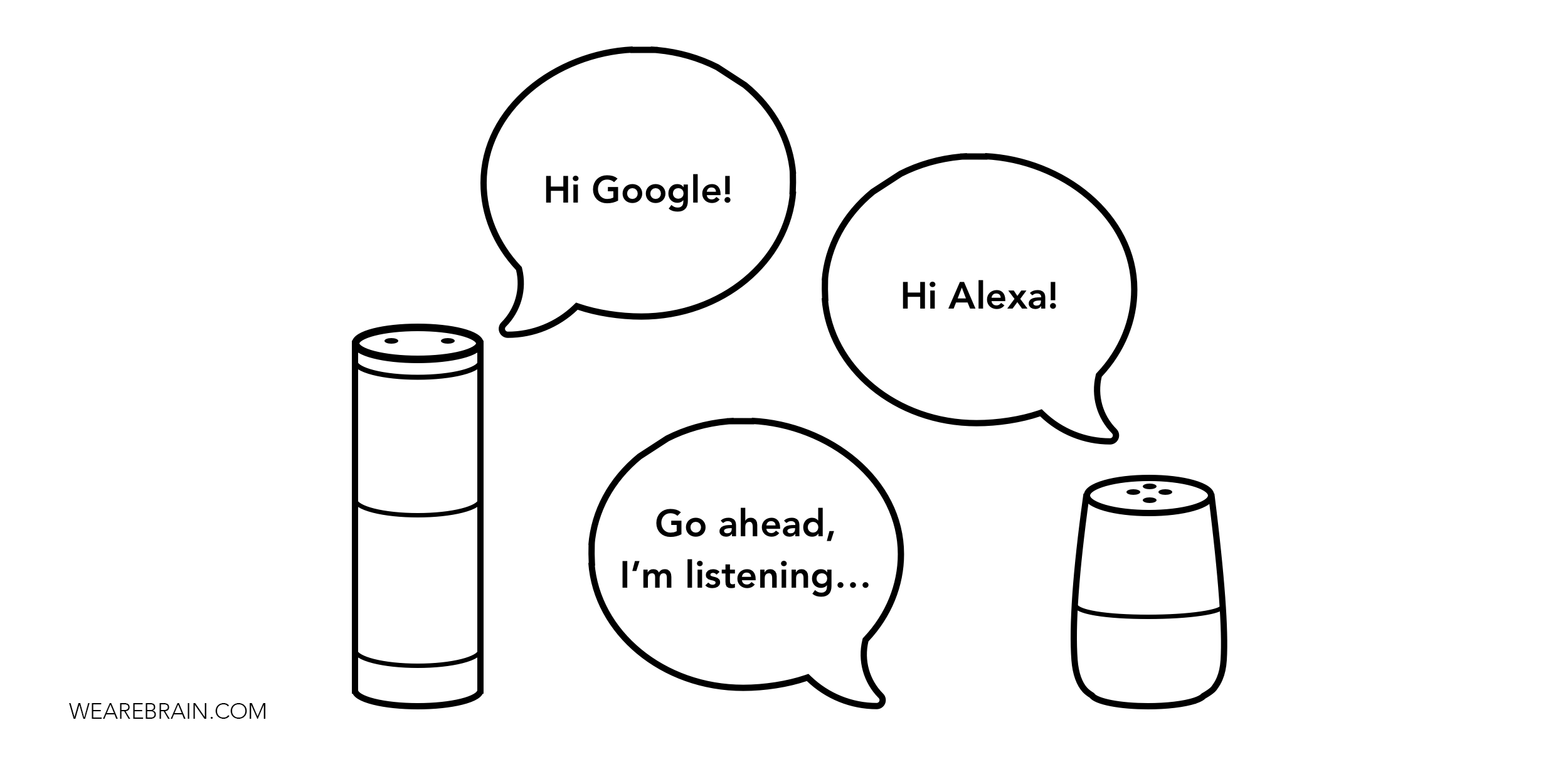 illustration of a google and alexa speaker talking to each other