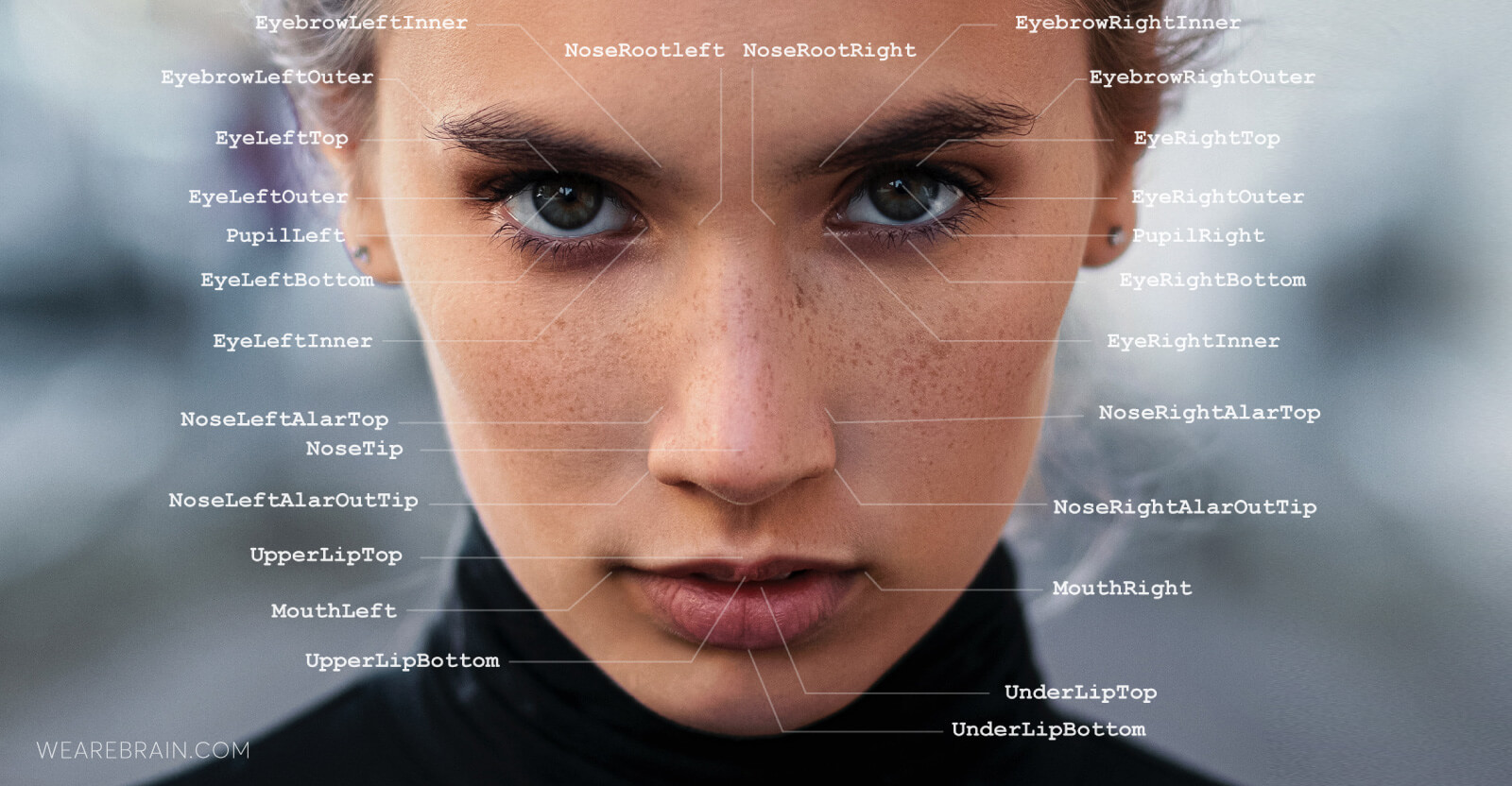 picture of a woman's face with facial recognition pointers