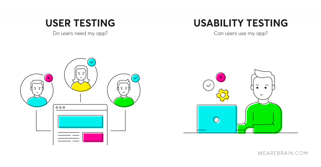 illustration of user testing and usability testing