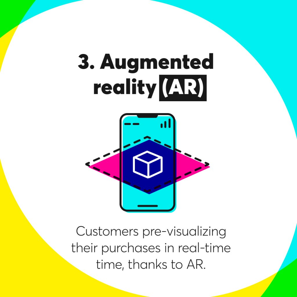Augmented Reality as e-commerce trends
